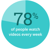 video-chart